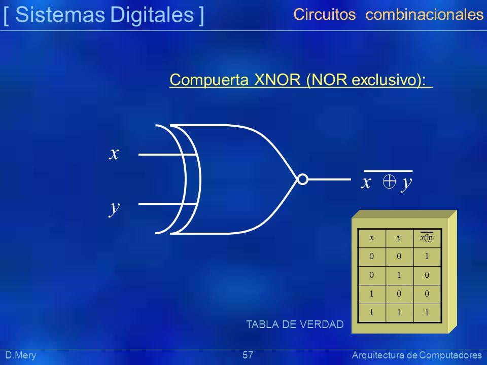 [ Sistemas Digitales ] x x + y y Circuitos combinacionales